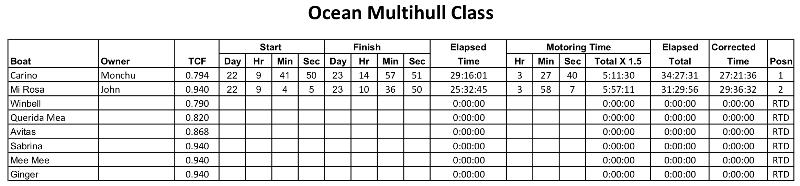 02_ocean-multihull
